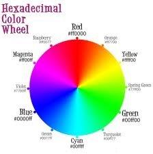 Color Codes Color Wheel